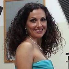 Manuela的用戶個人資料