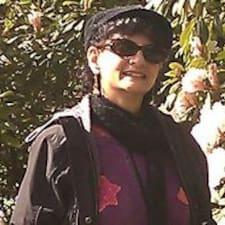 Profil utilisateur de Naina