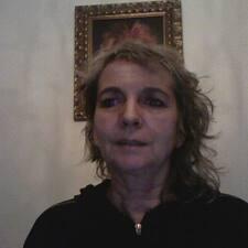 Profil korisnika Marga