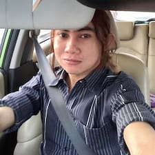Saif - Uživatelský profil