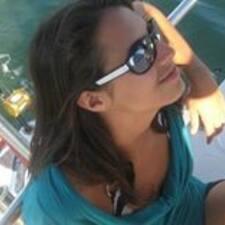 Sandy Sue felhasználói profilja