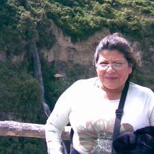Clara Ines User Profile