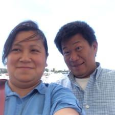 Profilo utente di Sukmawaty