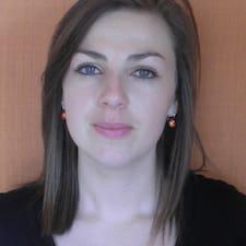 Profil korisnika Méghane