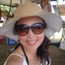 Profil Pengguna Anita-