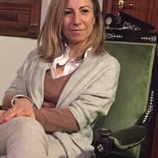 Maria Daniela Brugerprofil