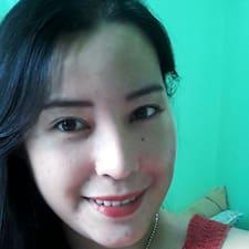 Profil utilisateur de Chona