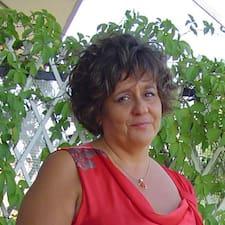Gigliola User Profile