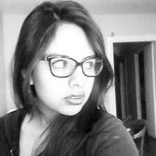 Ixchel felhasználói profilja