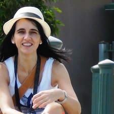 Profil korisnika Mª Ángeles