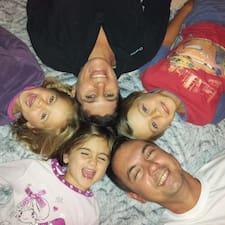 Profil korisnika Family