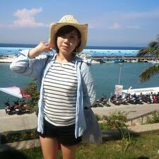 Профиль пользователя Chiungwen