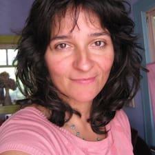 Ana Helena User Profile