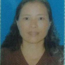 Tuyen User Profile