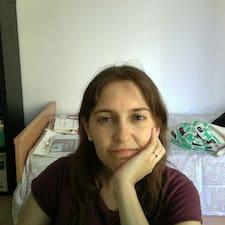 Profil utilisateur de M.ª Carmen