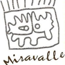 Miravalle User Profile