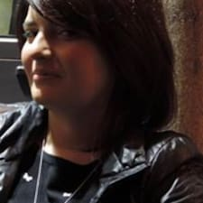 Marika User Profile