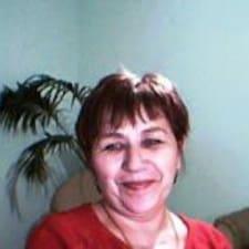 Profilo utente di Molnár