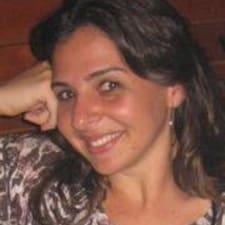 Cissa User Profile