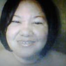 Manuelita Kullanıcı Profili
