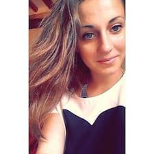 Profil korisnika Salomé