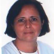 Agnès User Profile