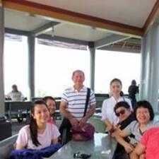 Profil korisnika Hock Seng