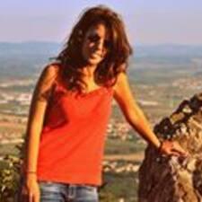 Profil Pengguna Ludovica
