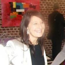Corinne Brugerprofil