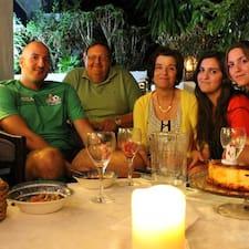 Profil utilisateur de María  Jesús, Luis, Ana, Carmen