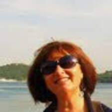 Deniz - Profil Użytkownika