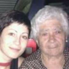 Antonietta Or Toni User Profile