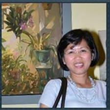 Minh Nguyet User Profile