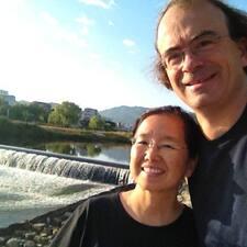 Profil utilisateur de Jochen And Kwang-Hee