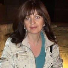 Profil utilisateur de Spiridoula