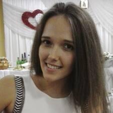Khrystyna - Profil Użytkownika