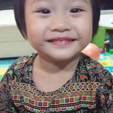 โพรไฟล์ผู้ใช้ Yong