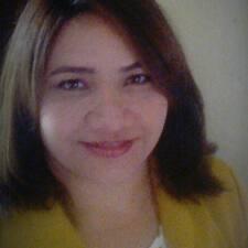 Giselle Targino的用戶個人資料