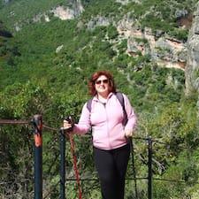 Maria Dolores felhasználói profilja