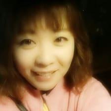 Mijongさんのプロフィール