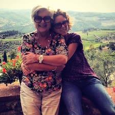 Mariella & Francesca User Profile