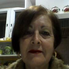 Grazia User Profile