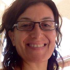 Frida User Profile