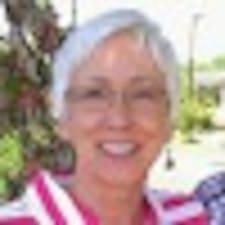 Rhonda - Uživatelský profil