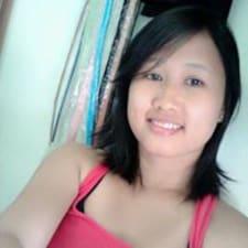 Profil utilisateur de Winda