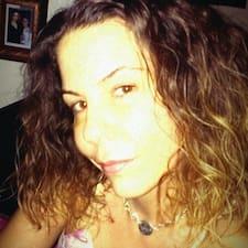 Profil Pengguna Kelli
