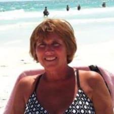 Cindy - Uživatelský profil