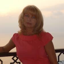 Лариса - Uživatelský profil