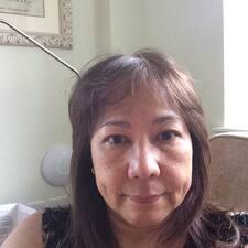 Profil utilisateur de Maria Angelina