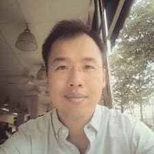 Wong - Profil Użytkownika